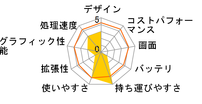 IdeaPad S210 Celeron Dual-Core 1017U���ڃ��f���̃��[�U�[���r���[