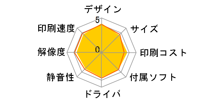 �u���U�[ �v���r�I MFC-J980DN