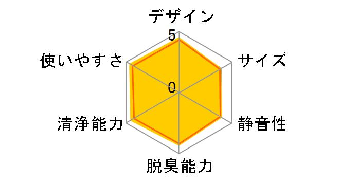 �V���[�v KI-DX50