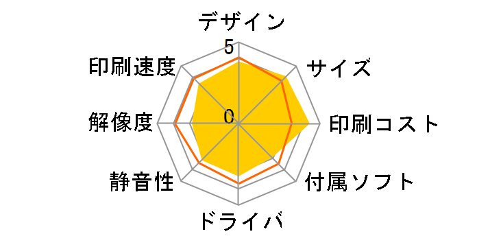 �u���U�[ �v���r�I DCP-J952N-ECO