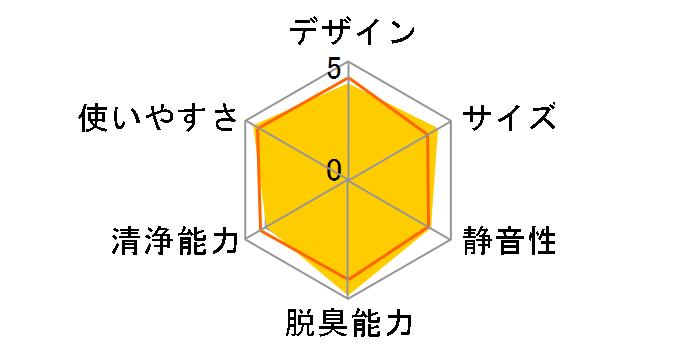 �x�m�ʃ[�l���� PLAZION DAS-303C