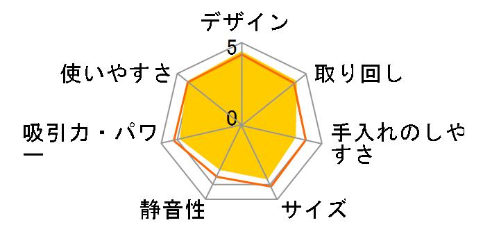 エルゴラピード ZB3004のユーザーレビュー