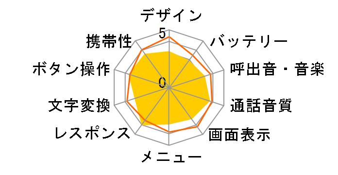 京セラ MARVERA KYY08