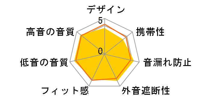 ATH-IM50のユーザーレビュー