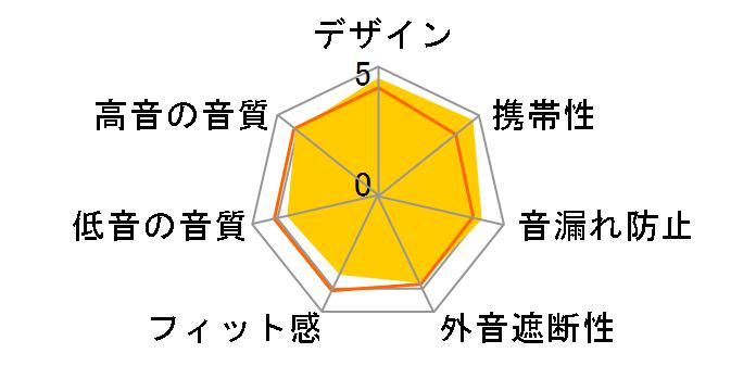J46BTのユーザーレビュー