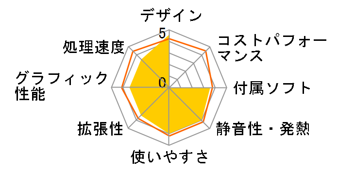 dynabook D51 D51/32M 2014年夏モデルのユーザーレビュー