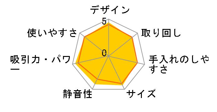 �� �p���[�u�[�X�g�T�C�N���� (���^�n�C�p���[�^�C�v) CV-SA700