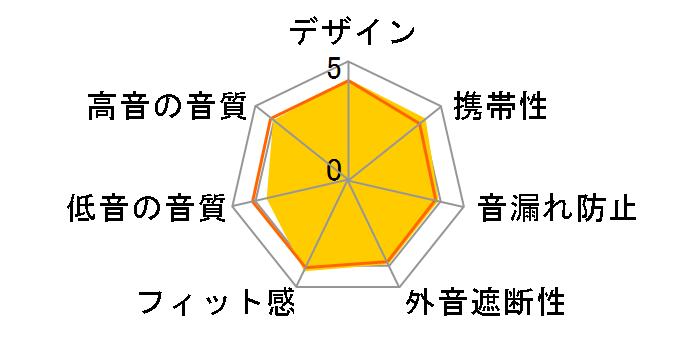 オーディオテクニカ SONICSPORT ATH-SPORT3