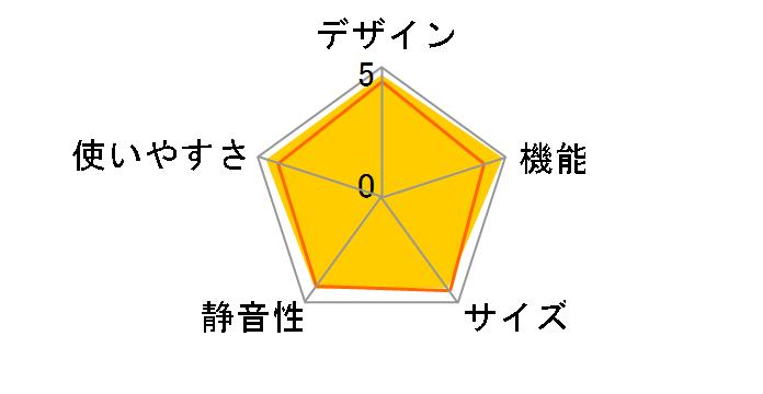 �� �^��`���h R-X5200E