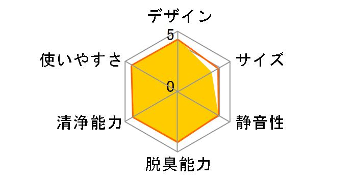 KI-EX75のユーザーレビュー
