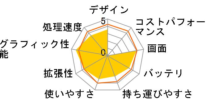 FMV LIFEBOOK AH53/S 2014年10月発表モデルのユーザーレビュー