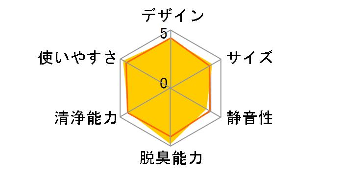富士通ゼネラル PLAZION DAS-303D