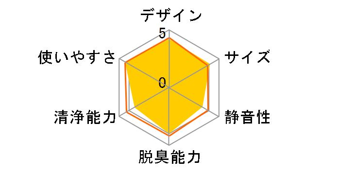 富士通ゼネラル PLAZION DAS-15D