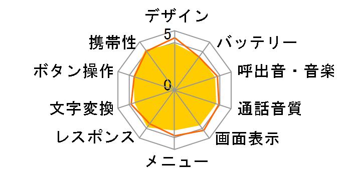 京セラ MARVERA2 KYY09