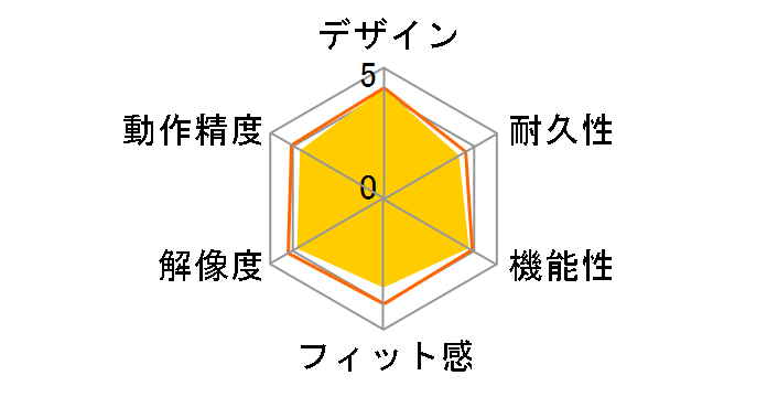 M-CC1BRのユーザーレビュー
