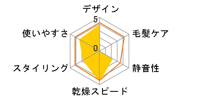 �����X�^�[ KCD-W701�̃��[�U�[���r���[
