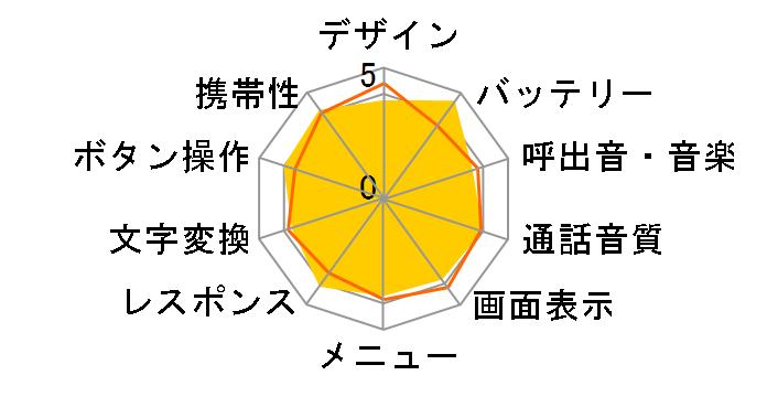 京セラ GRATINA2 KYY10