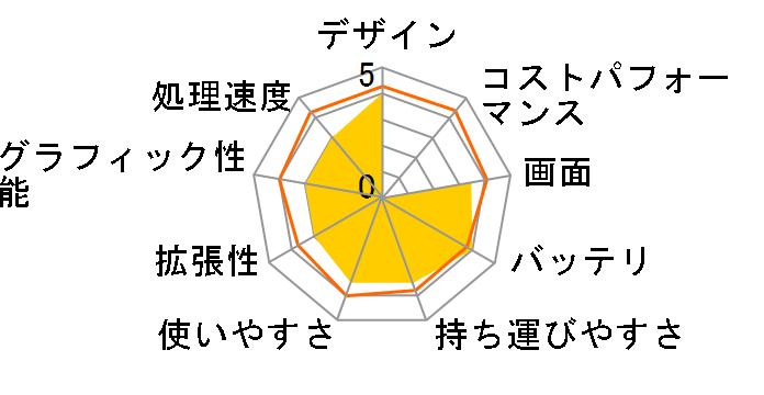 dynabook T65 T65/P 2015�N�t���f���̃��[�U�[���r���[