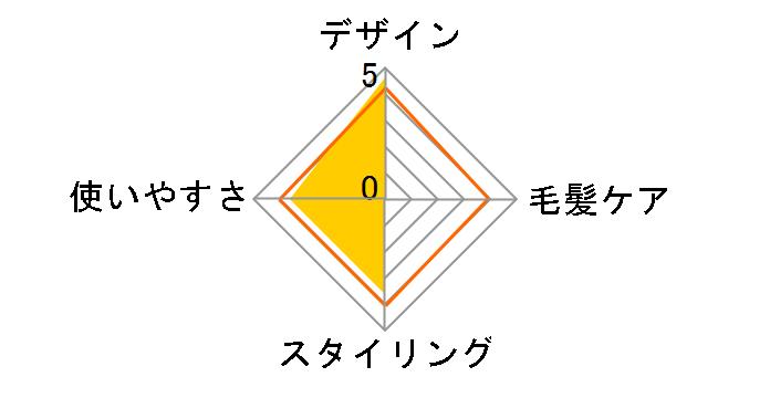 ミタメアップ コンパクトアイロン ミニコテ 3Way EH-HV22のユーザーレビュー