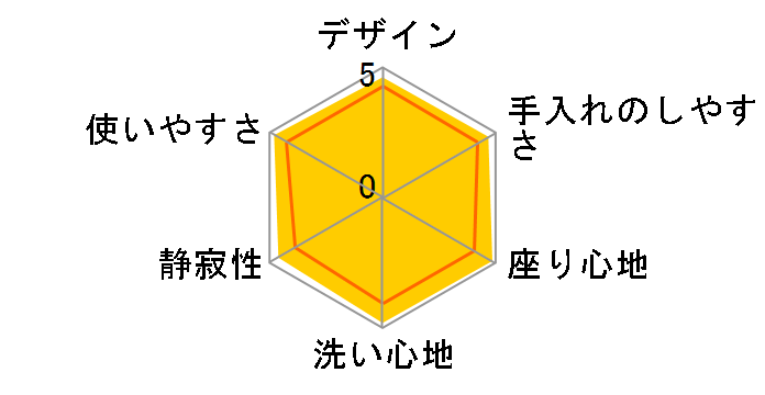 ビューティ・トワレ DL-MF40のユーザーレビュー