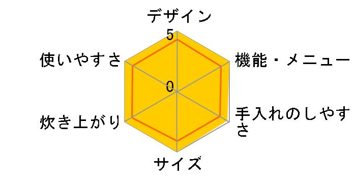 tacook JKU-A550のユーザーレビュー