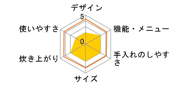 JJ-M55Aのユーザーレビュー