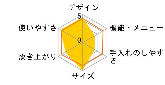 JJ-M30Bのユーザーレビュー
