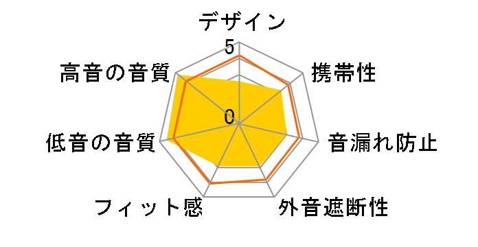 JAPANイヤホン製造 JAPAEAR JE-333