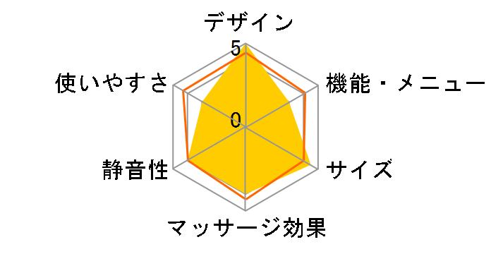 EP-MA35Mのユーザーレビュー