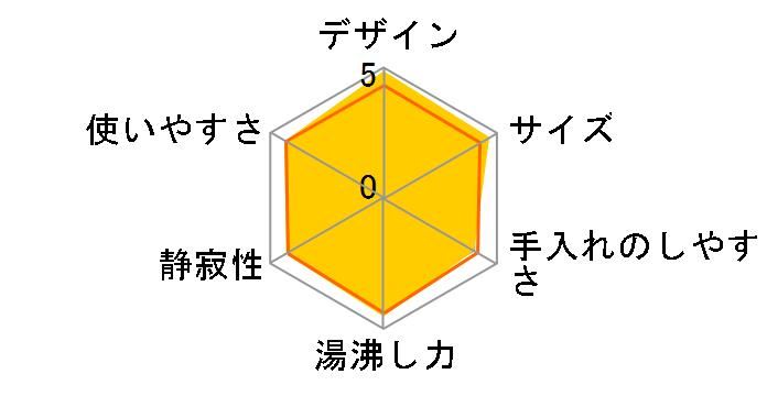 ティファール アプレシア プラス メタリック 0.8L