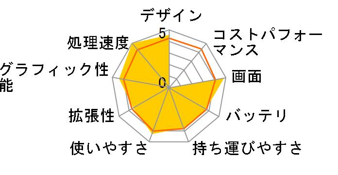 FMV LIFEBOOK AH77/U 2015年5月発表モデルのユーザーレビュー