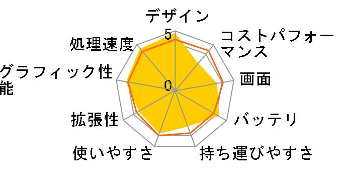 FMV LIFEBOOK AH53/U 2015年5月発表モデルのユーザーレビュー
