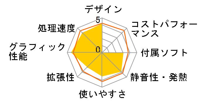 dynabook D71 D71/R 2015年夏モデルのユーザーレビュー