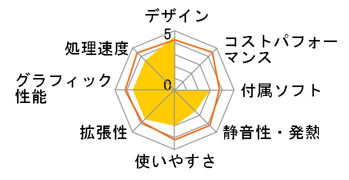 dynabook D51 D51/R 2015年夏モデルのユーザーレビュー