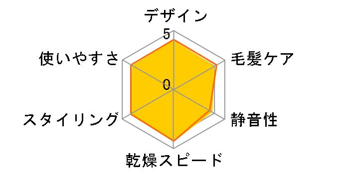ナノケア EH-NA97のユーザーレビュー