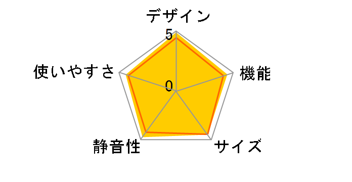 �^��`���h R-X5200F�̃��[�U�[���r���[