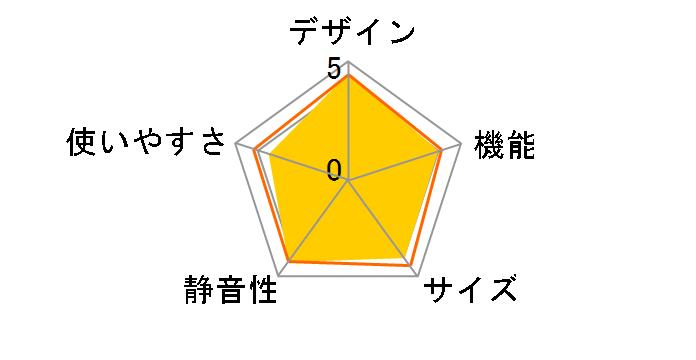 �� �^��`���h R-G5200F