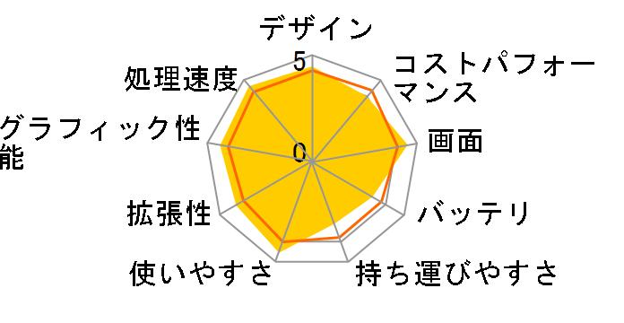 dynabook T75 T75/T 2015�N�H�~���f���̃��[�U�[���r���[