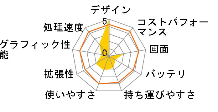 dynabook T45 T45/T 2015�N�H�~���f���̃��[�U�[���r���[