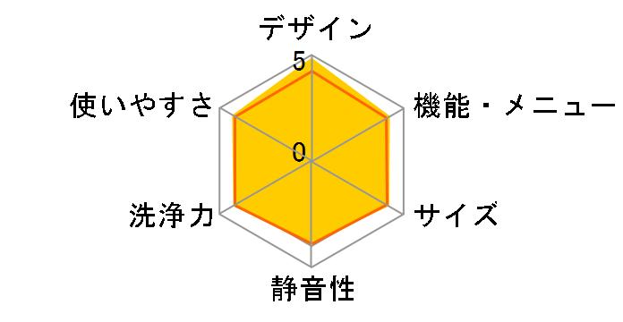 Cuble NA-VG1000Lのユーザーレビュー