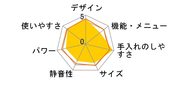 ハイアール JM-FH18D