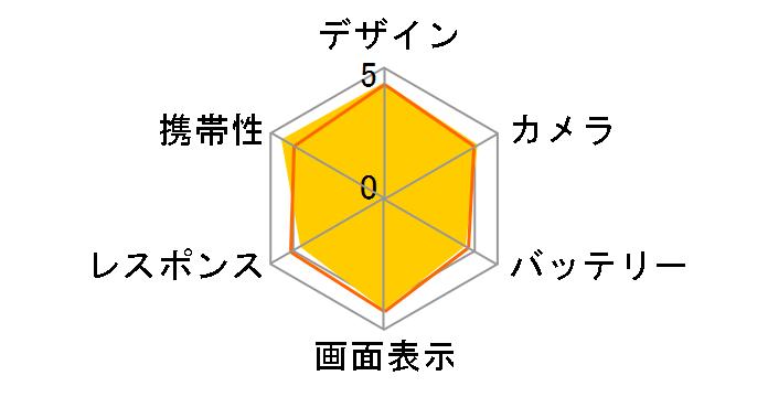 Xperia Z5 Compact SO-02H docomo�̃��[�U�[���r���[