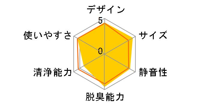 富士通ゼネラル PLAZION DAS-15E