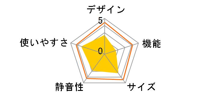 JR-N106Kのユーザーレビュー
