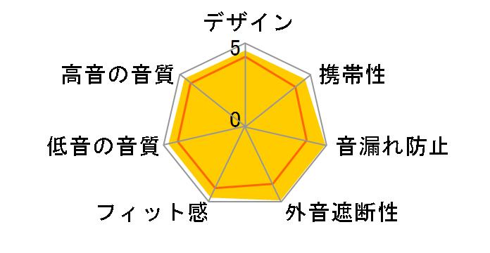 SE846のユーザーレビュー