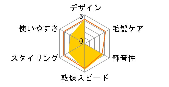 日立 ヘアクリエ プラス+ HD-NS900