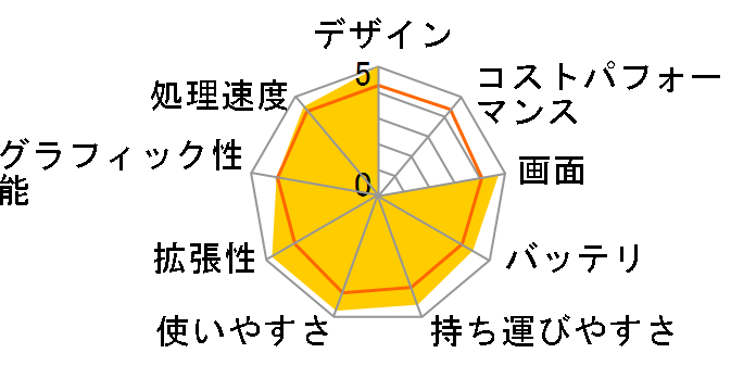 ���� dynabook RZ83/T Core i7���� ���i.com���胂�f��