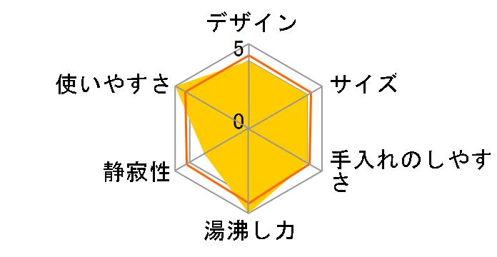 ラシュレ エージー・プラス ロック 0.8Lのユーザーレビュー
