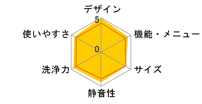 シャープ ES-GX8A