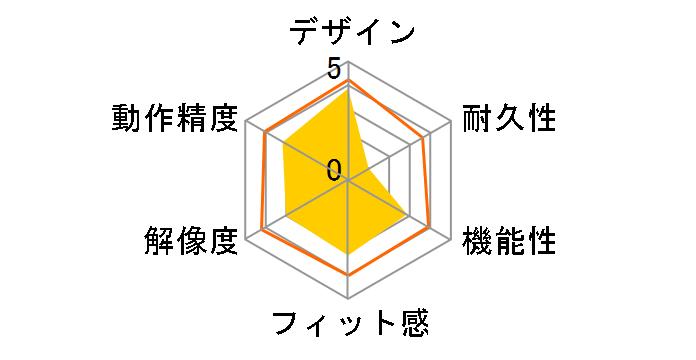 M-DY11DRのユーザーレビュー